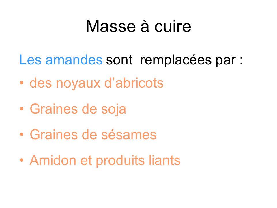 Masse à cuire Les amandes sont remplacées par : des noyaux d'abricots