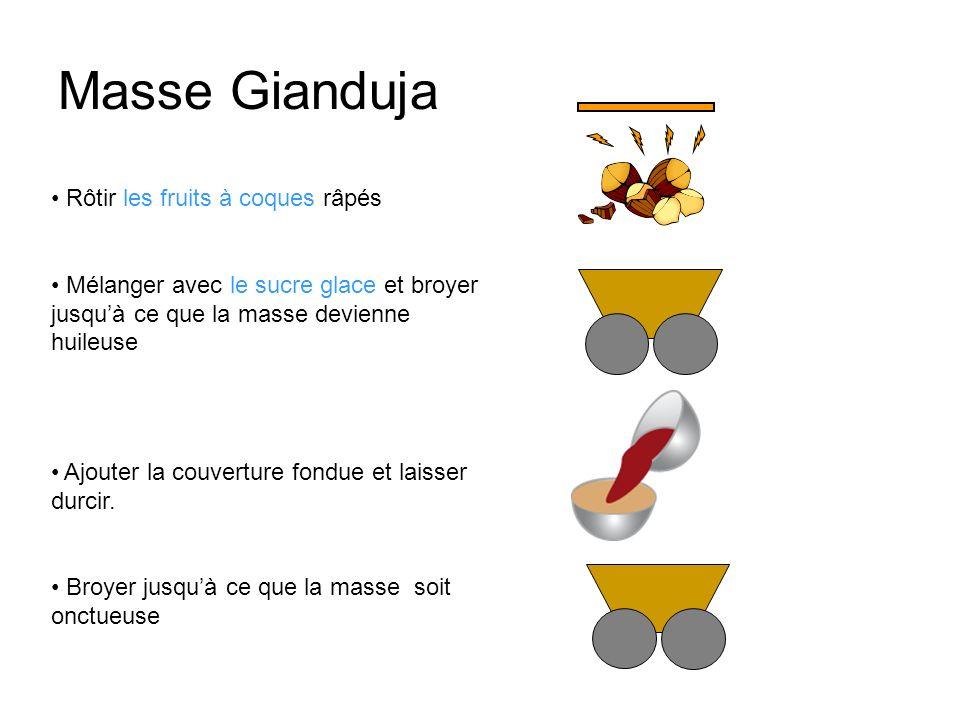 Masse Gianduja Rôtir les fruits à coques râpés