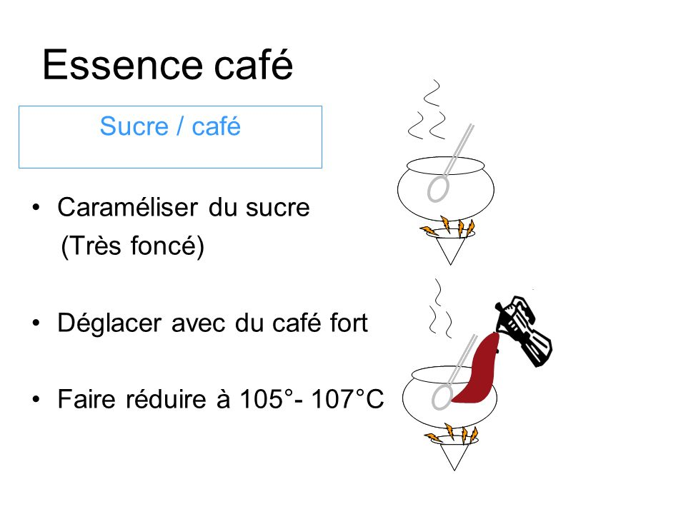 Essence café Sucre / café Caraméliser du sucre (Très foncé)