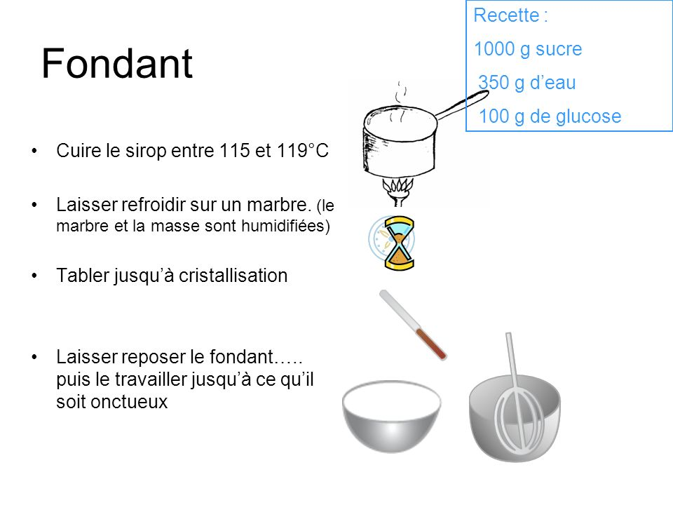 Fondant Recette : 1000 g sucre 350 g d'eau 100 g de glucose