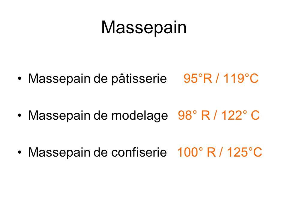 Massepain Massepain de pâtisserie 95°R / 119°C