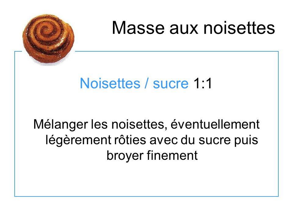 Masse aux noisettes Noisettes / sucre 1:1