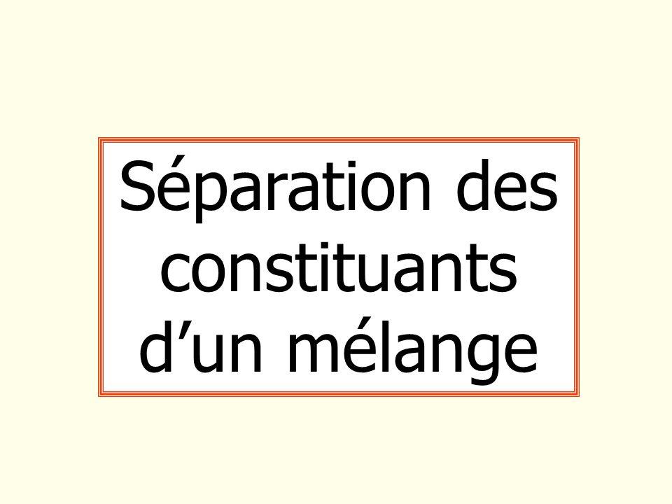 Séparation des constituants d'un mélange