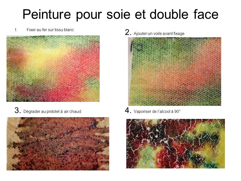Peinture pour soie et double face