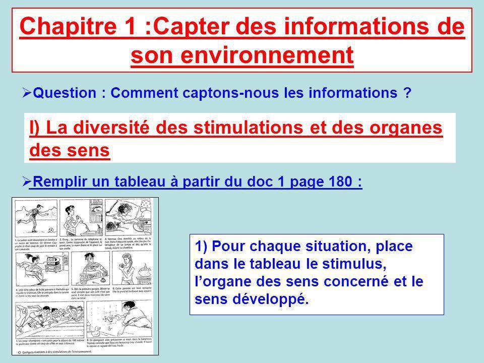 Chapitre 1 :Capter des informations de son environnement