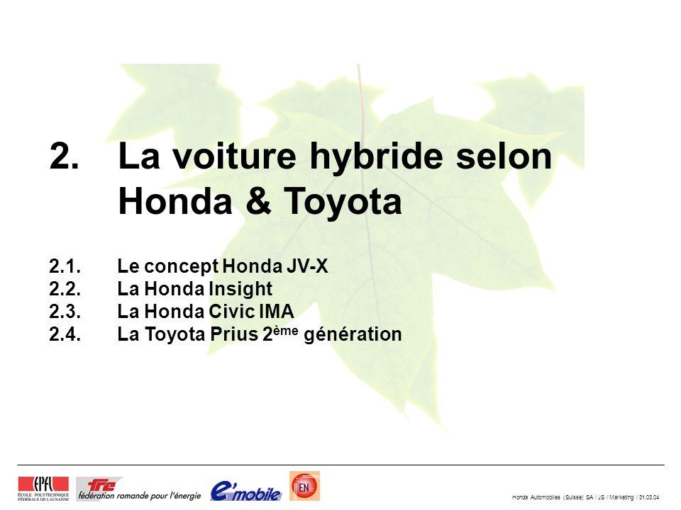 La voiture hybride selon Honda & Toyota
