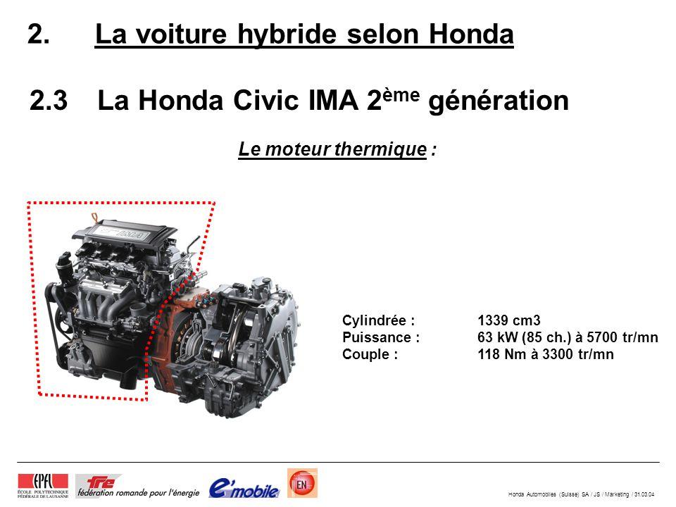 2. La voiture hybride selon Honda