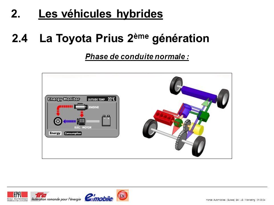 2. Les véhicules hybrides