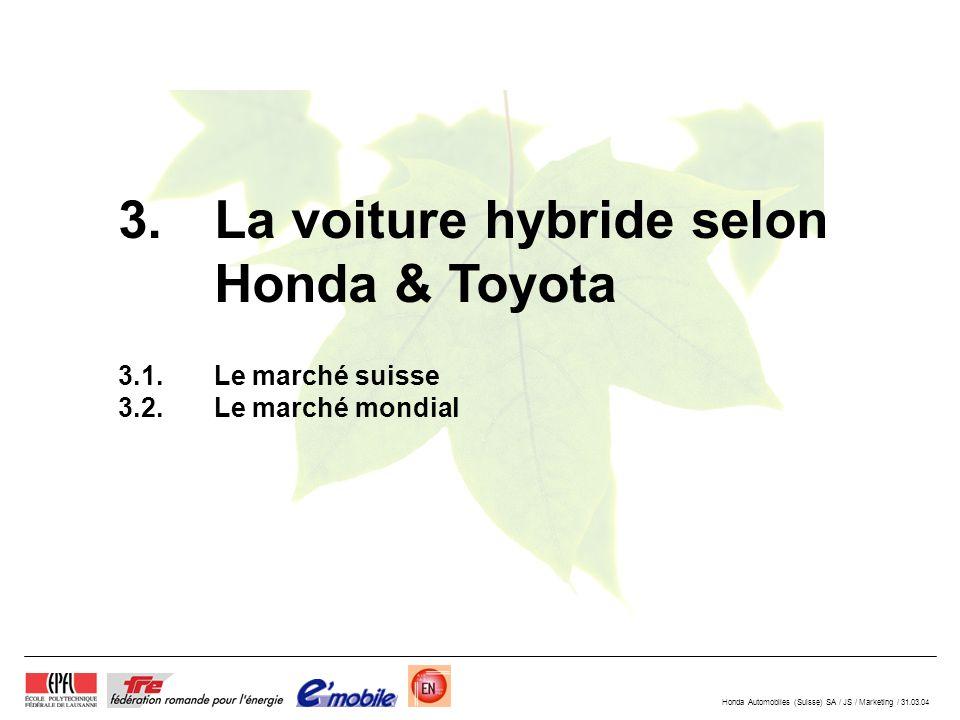 3. La voiture hybride selon Honda & Toyota