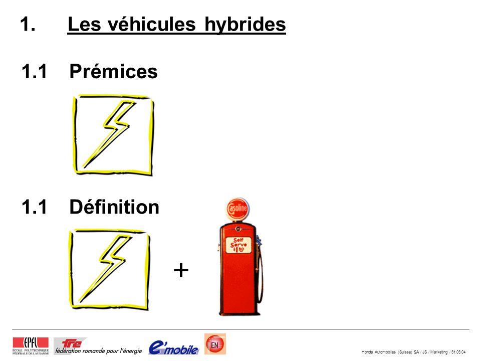 + 1. Les véhicules hybrides 1.1 Prémices 1.1 Définition Prémices :