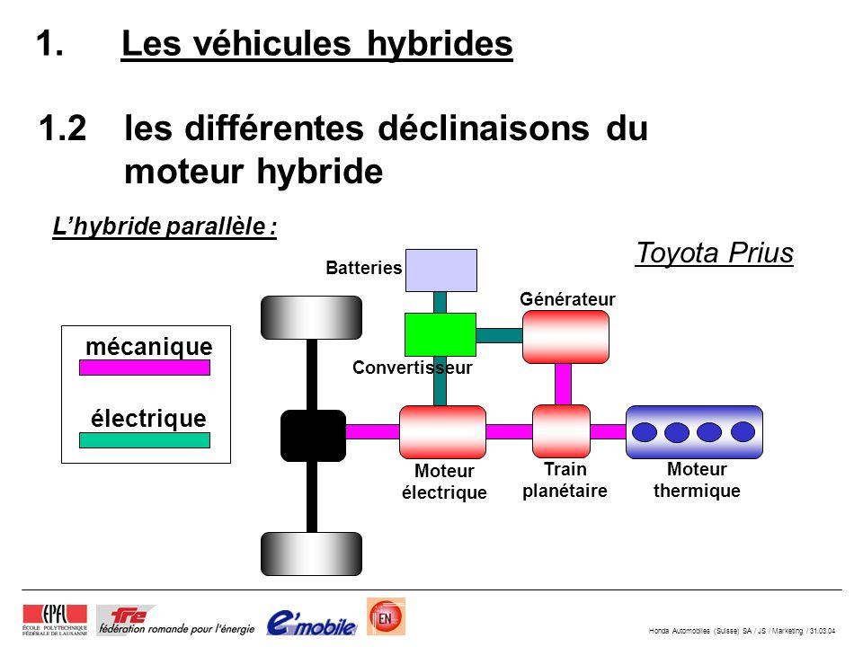 1. Les véhicules hybrides
