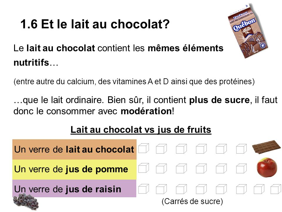 Lait au chocolat vs jus de fruits