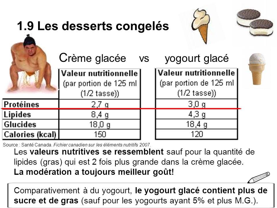 Crème glacée vs yogourt glacé