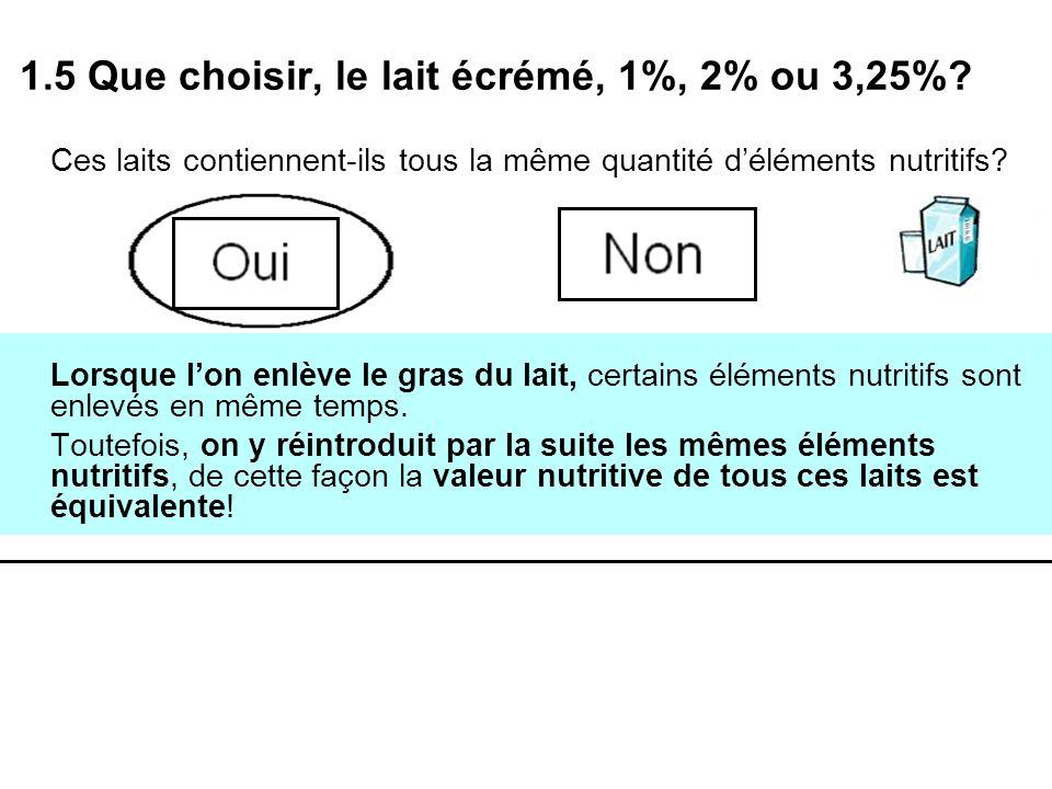1.5 Que choisir, le lait écrémé, 1%, 2% ou 3,25%