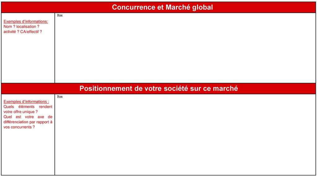 Concurrence et Marché global
