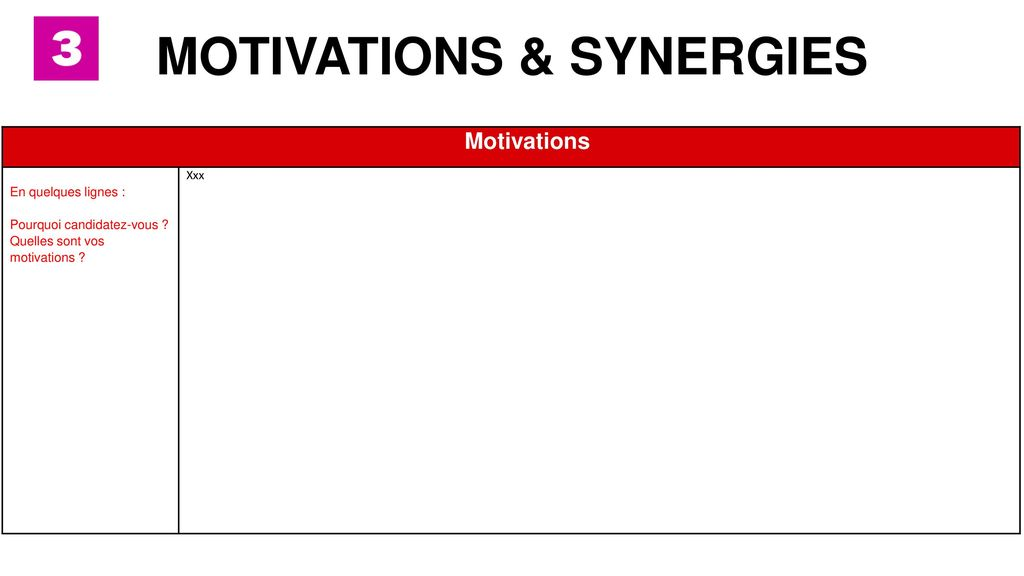 MOTIVATIONS & SYNERGIES