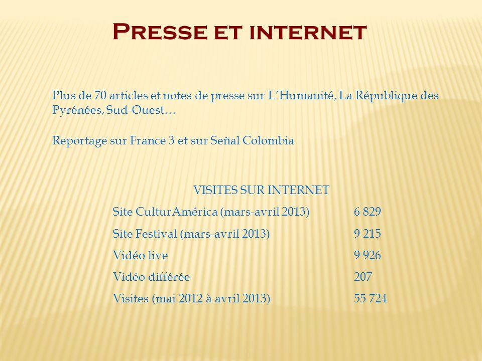 Presse et internet Plus de 70 articles et notes de presse sur L'Humanité, La République des Pyrénées, Sud-Ouest…