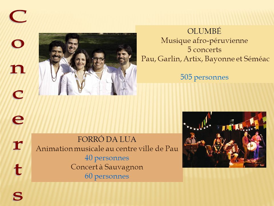 Concerts OLUMBÉ Musique afro-péruvienne 5 concerts