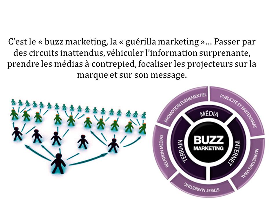 C'est le « buzz marketing, la « guérilla marketing »… Passer par des circuits inattendus, véhiculer l'information surprenante, prendre les médias à contrepied, focaliser les projecteurs sur la marque et sur son message.