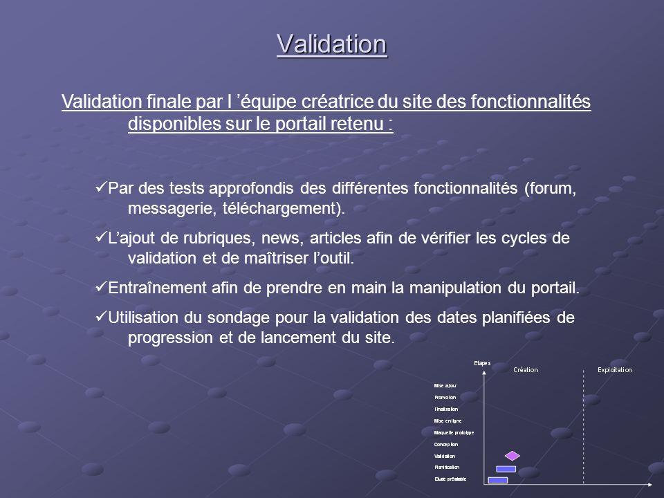 Validation Validation finale par l 'équipe créatrice du site des fonctionnalités disponibles sur le portail retenu :