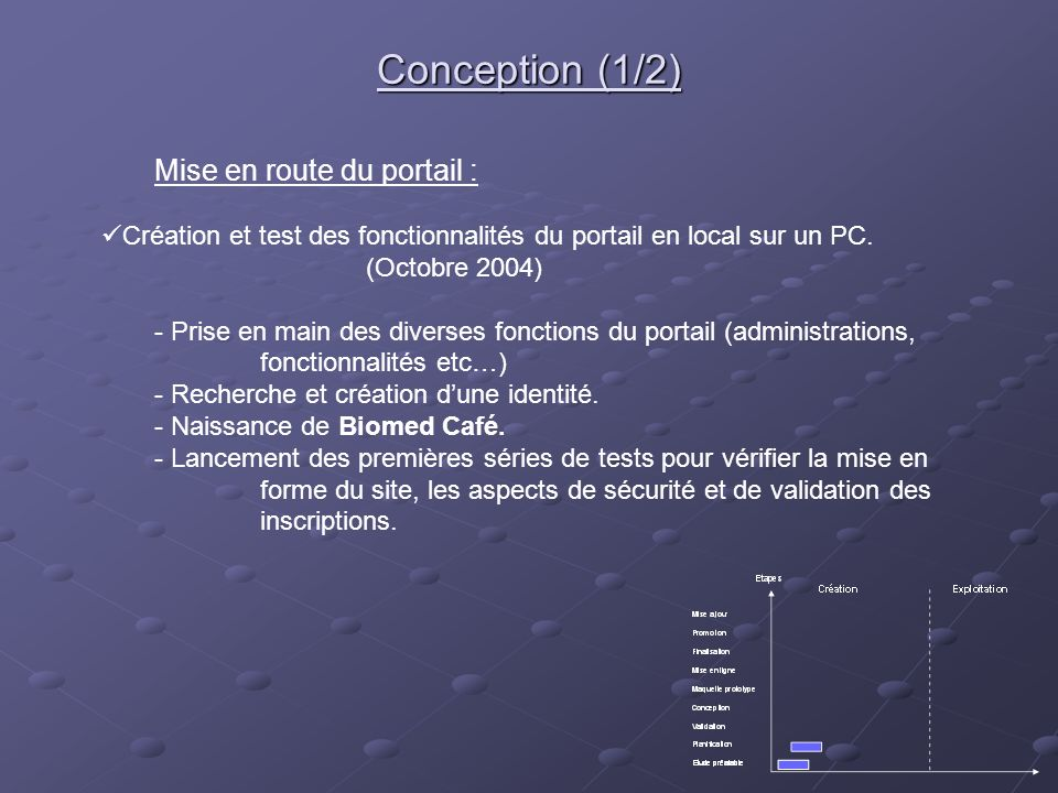Conception (1/2) Mise en route du portail :