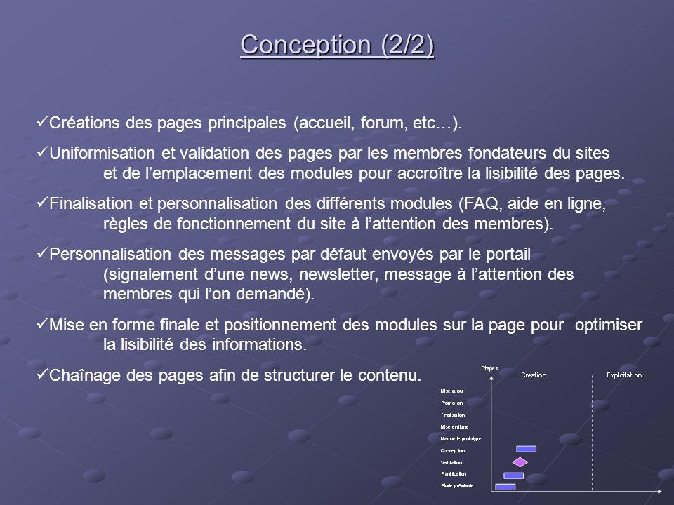 Conception (2/2) Créations des pages principales (accueil, forum, etc…).