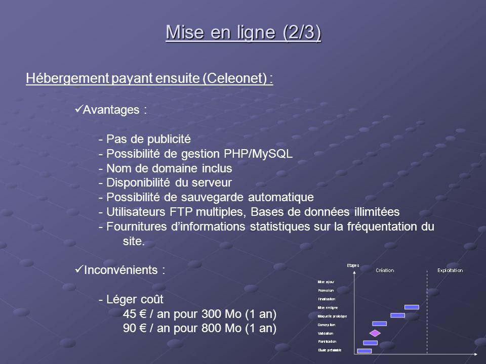 Mise en ligne (2/3) Hébergement payant ensuite (Celeonet) :