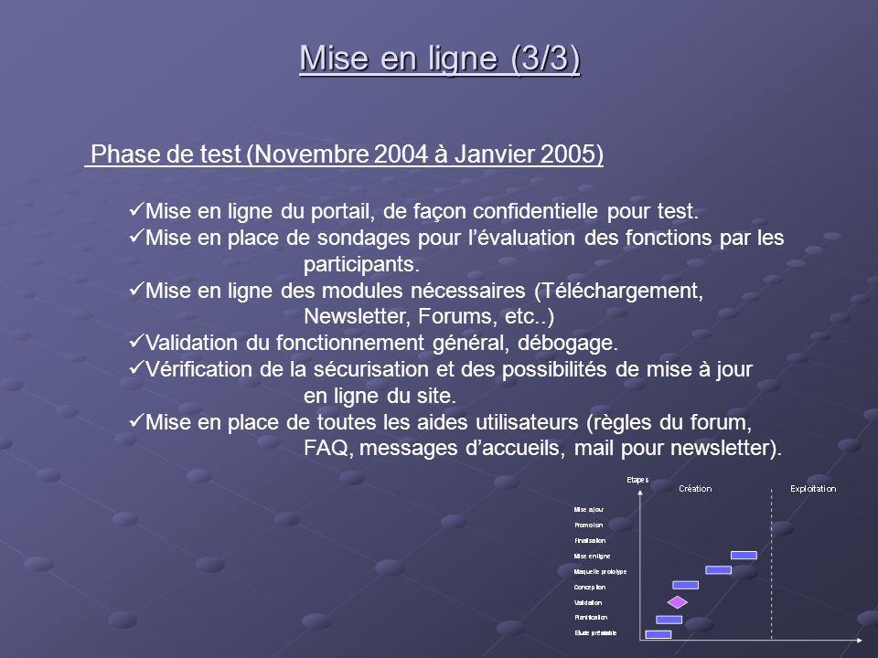 Mise en ligne (3/3) Phase de test (Novembre 2004 à Janvier 2005)