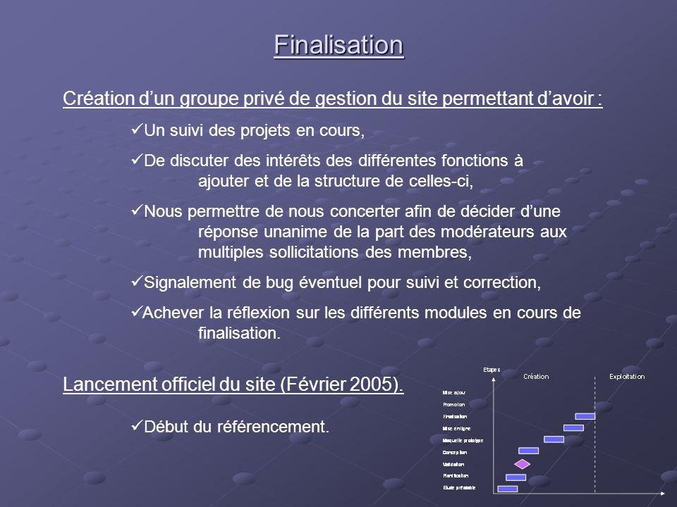 Finalisation Création d'un groupe privé de gestion du site permettant d'avoir : Un suivi des projets en cours,