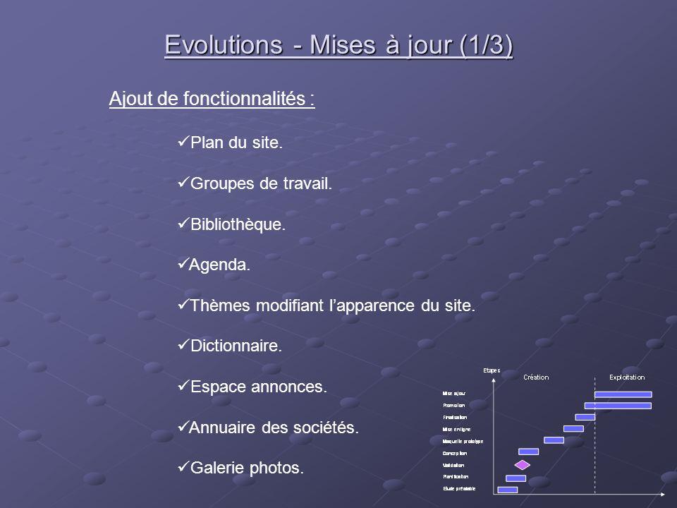 Evolutions - Mises à jour (1/3)