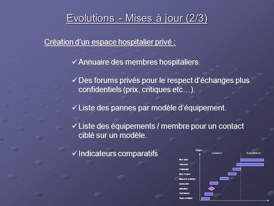 Evolutions - Mises à jour (2/3)