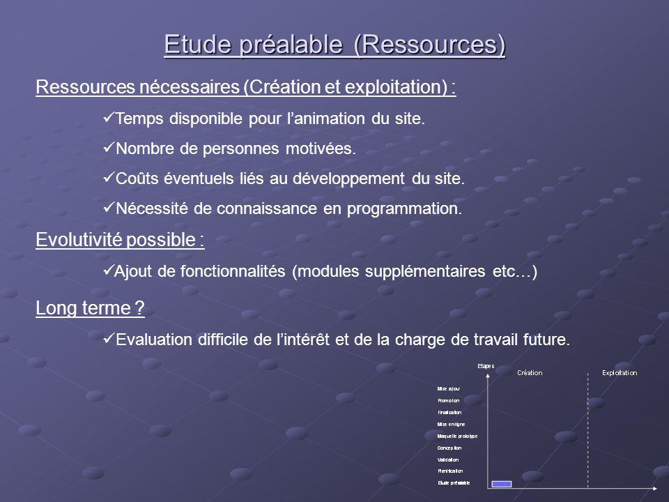 Etude préalable (Ressources)