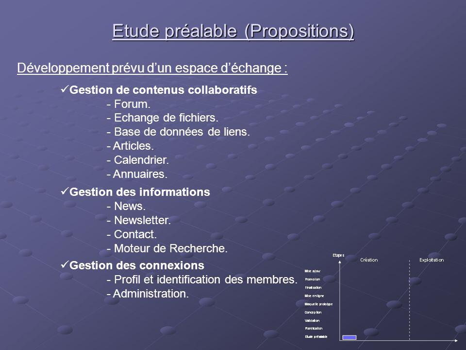 Etude préalable (Propositions)