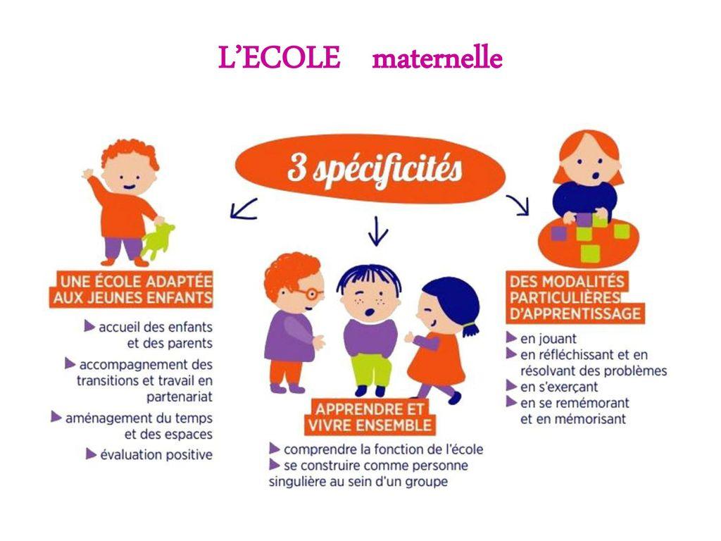 L ecole maternelle ppt video online t l charger - Image d ecole maternelle ...