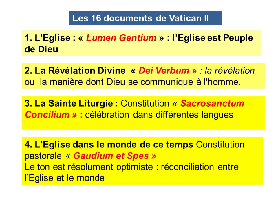 Les 16 documents de Vatican II