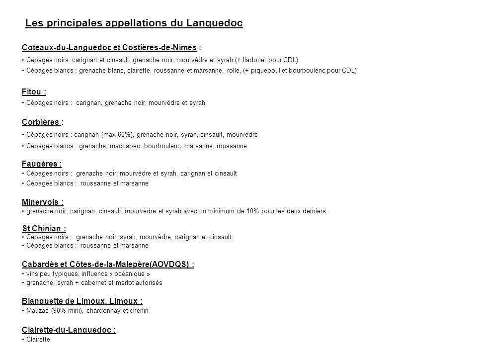 Les principales appellations du Languedoc