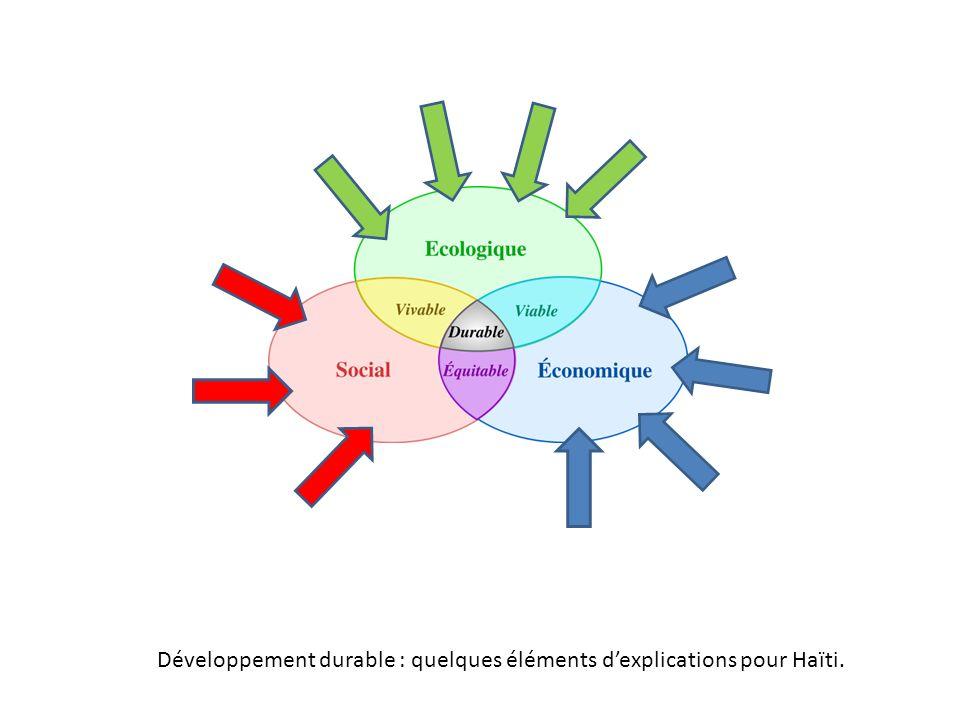 Développement durable : quelques éléments d'explications pour Haïti.