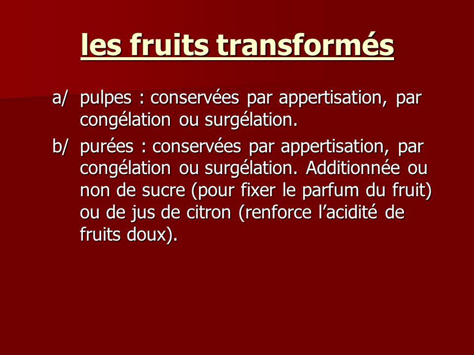 les fruits transformés