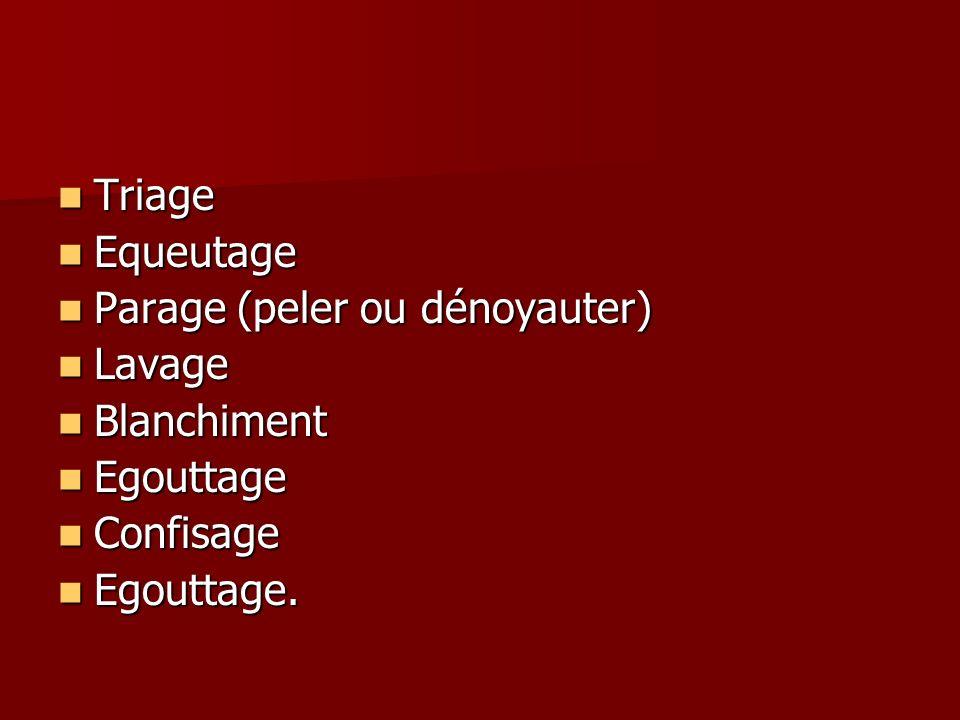 Triage Equeutage Parage (peler ou dénoyauter) Lavage Blanchiment Egouttage Confisage Egouttage.