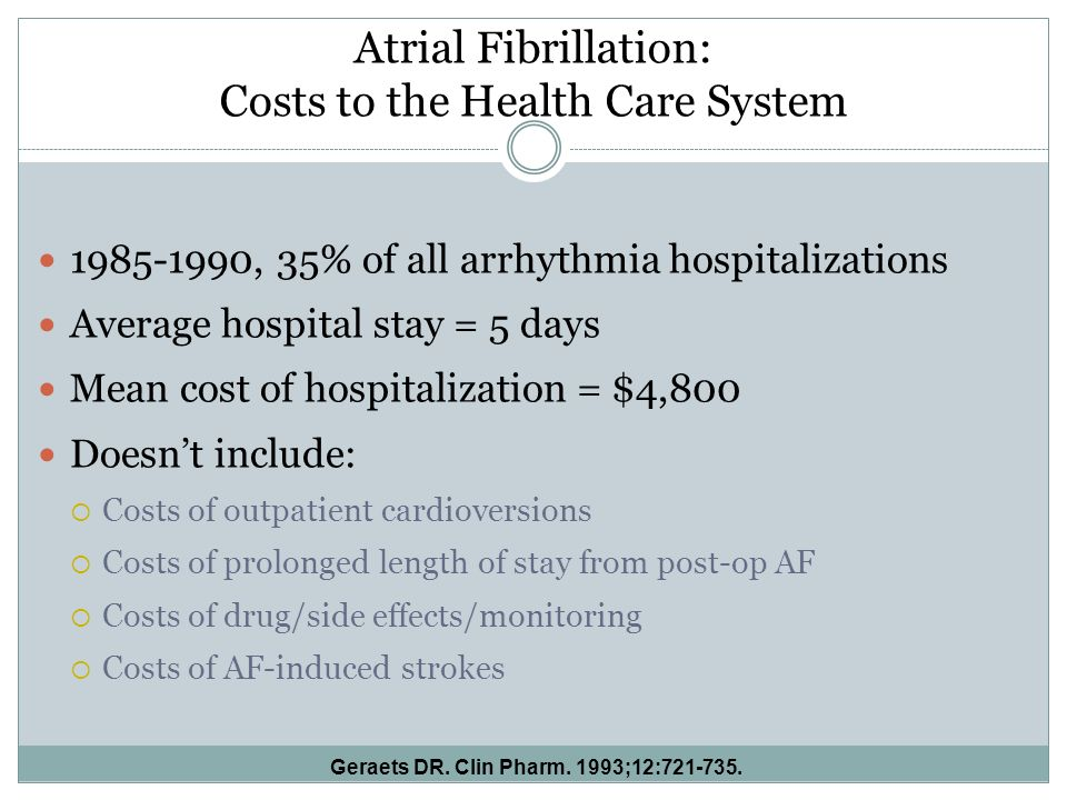 Atrial Fibrillation: Costs to the Health Care System