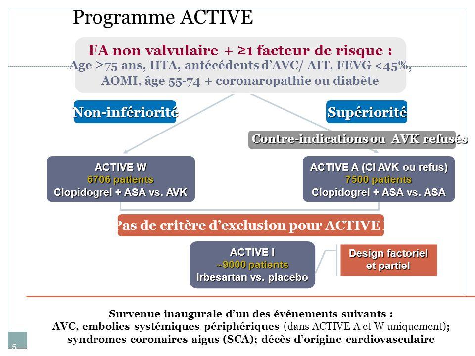 Programme ACTIVE