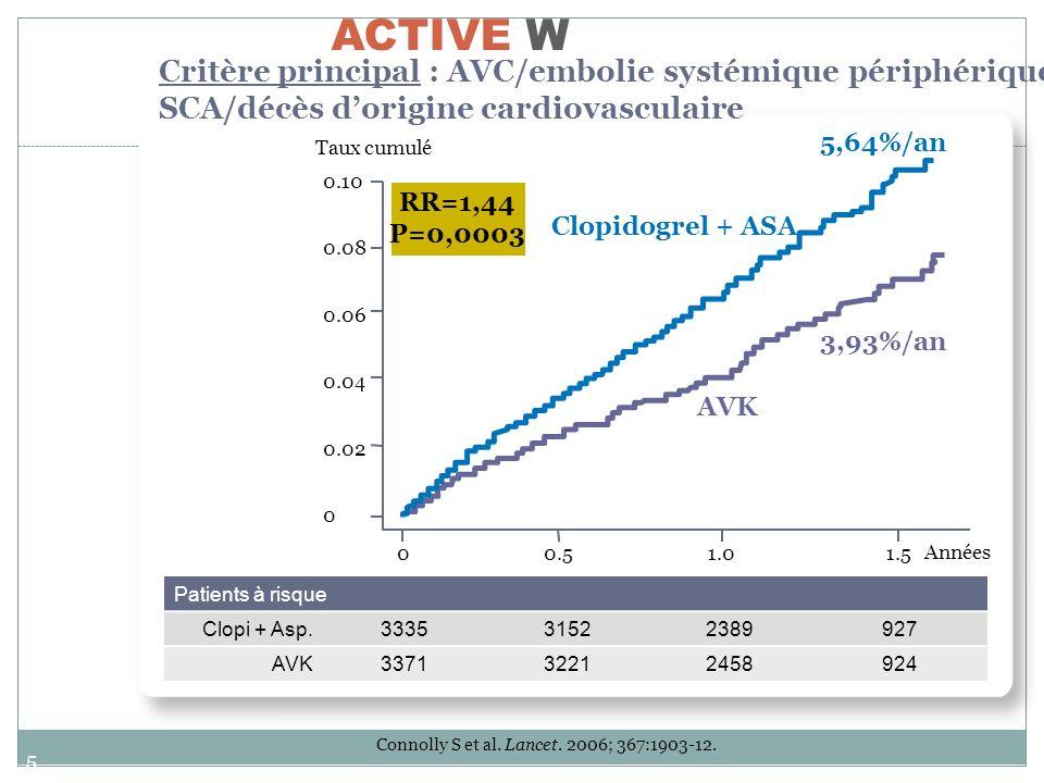 ACTIVE W Critère principal : AVC/embolie systémique périphérique/ SCA/décès d'origine cardiovasculaire.