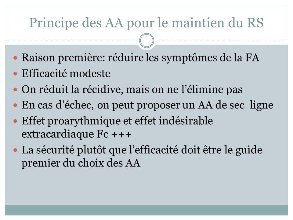 Principe des AA pour le maintien du RS