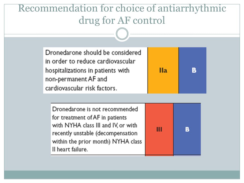 Recommendation for choice of antiarrhythmic drug for AF control