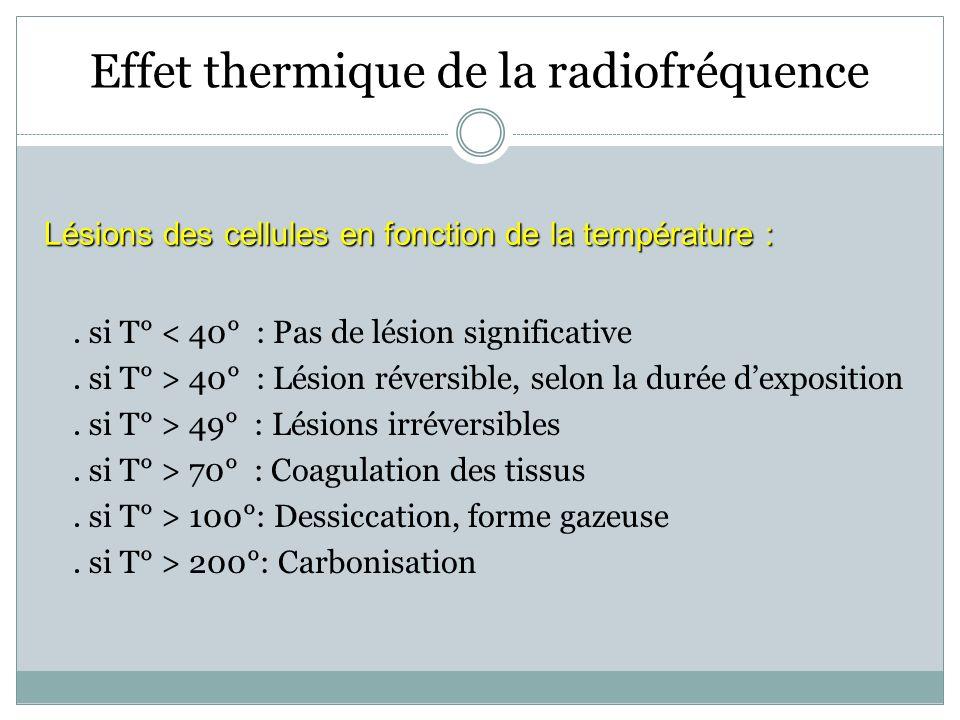 Effet thermique de la radiofréquence