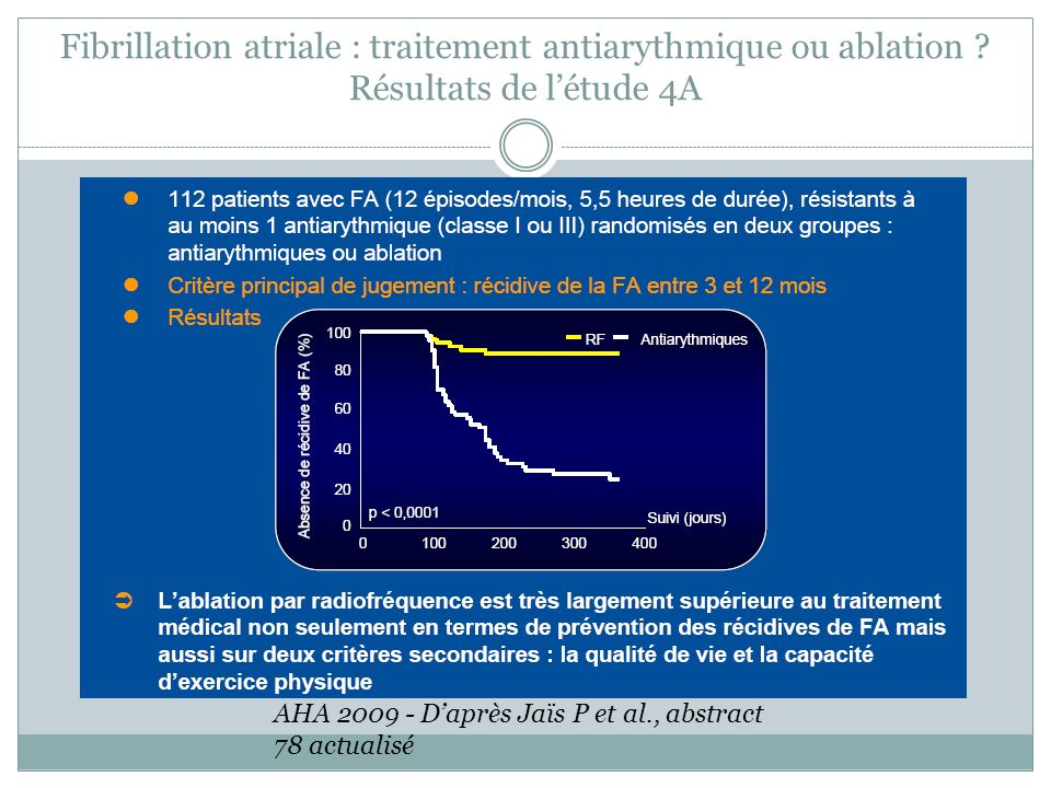 Fibrillation atriale : traitement antiarythmique ou ablation