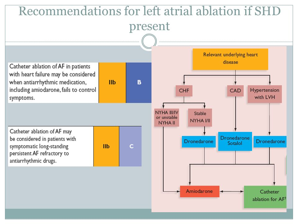 Recommendations for left atrial ablation if SHD present
