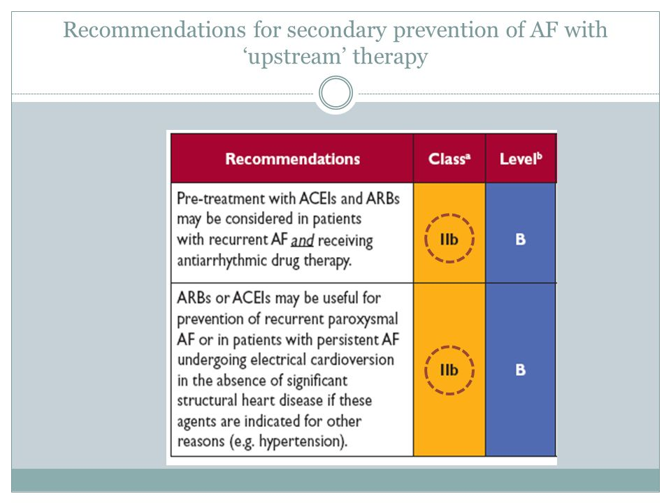 Recommendations for secondary prevention of AF with 'upstream' therapy