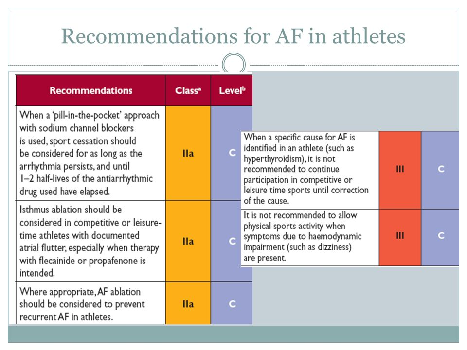 Recommendations for AF in athletes