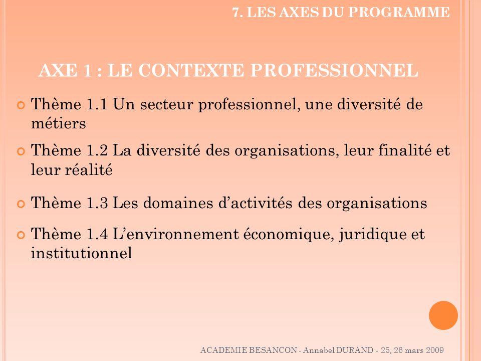 AXE 1 : LE CONTEXTE PROFESSIONNEL